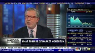 CNBC, 08/19/09, Doug Kass is slight short, It's better to lose opportunity than capital at this time