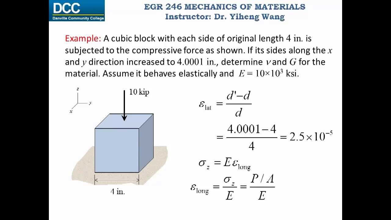 Mechanics Of Materials Lecture 06 Poisson S Ratio And