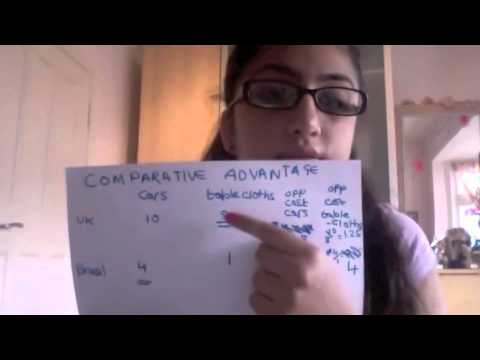 A2 Economics: Absolute & Comparative Advantage in 8 mins