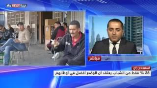 استطلاع:81% من الشباب العربي قلق من تفشي البطالة