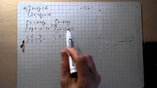 №1061 алгебра 7 системы уравнений