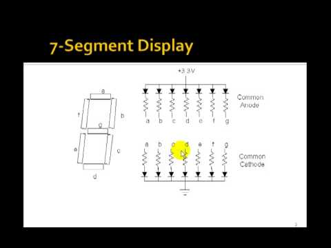 Lesson 24 - 7-segment Displays