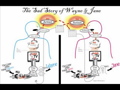Negative obsessive thinking relationships