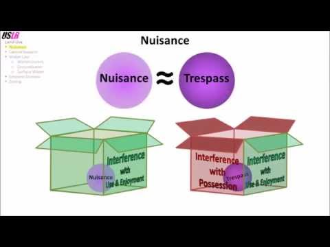 Land Use ( Nuisance, Lateral Support, Water Law, Eminent Domain, Zoning)