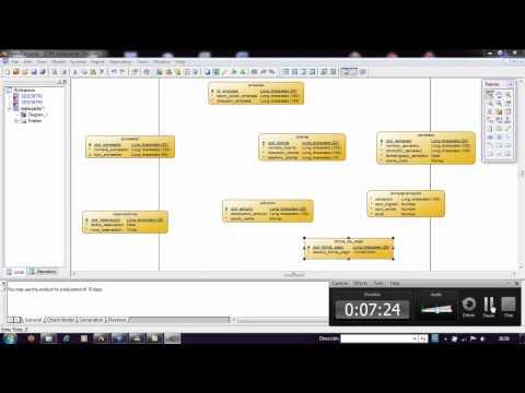 Herramientas Case Modelamiento de base de Datos en Power Designer