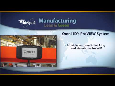 whirlpool corporation case study