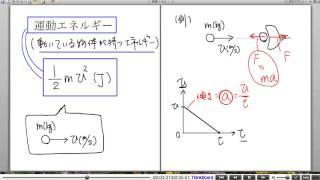 高校物理解説講義:「仕事と力学的エネルギー」講義10