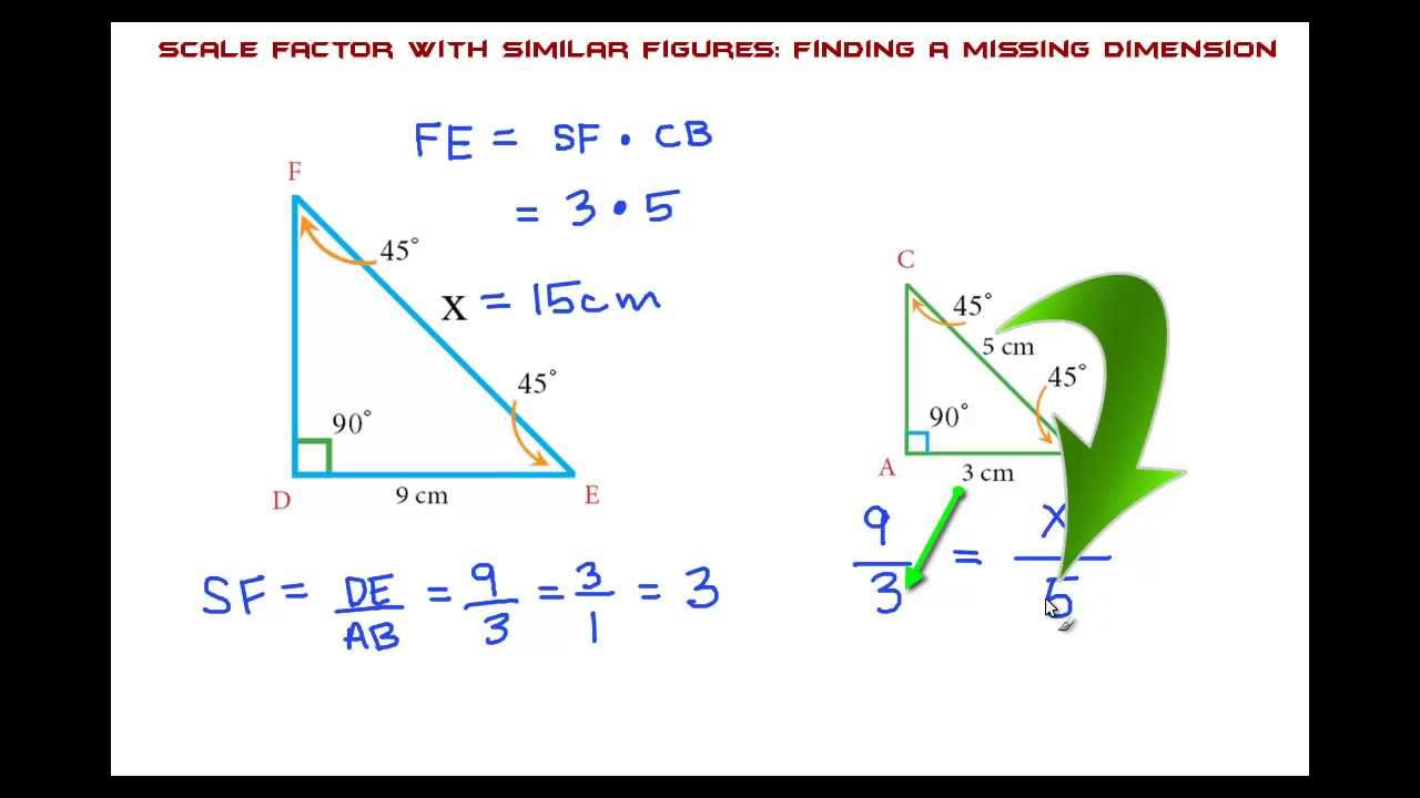 Scale Factor With Similar Figures THE EASY WAY