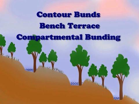Contour bunding for Terrace farming meaning