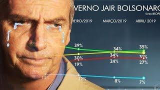 Ibope: Bolsonaro apresenta queda na aprovação de evangélicos