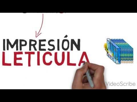 Impresión lenticular en México Sinergia Publicitaria
