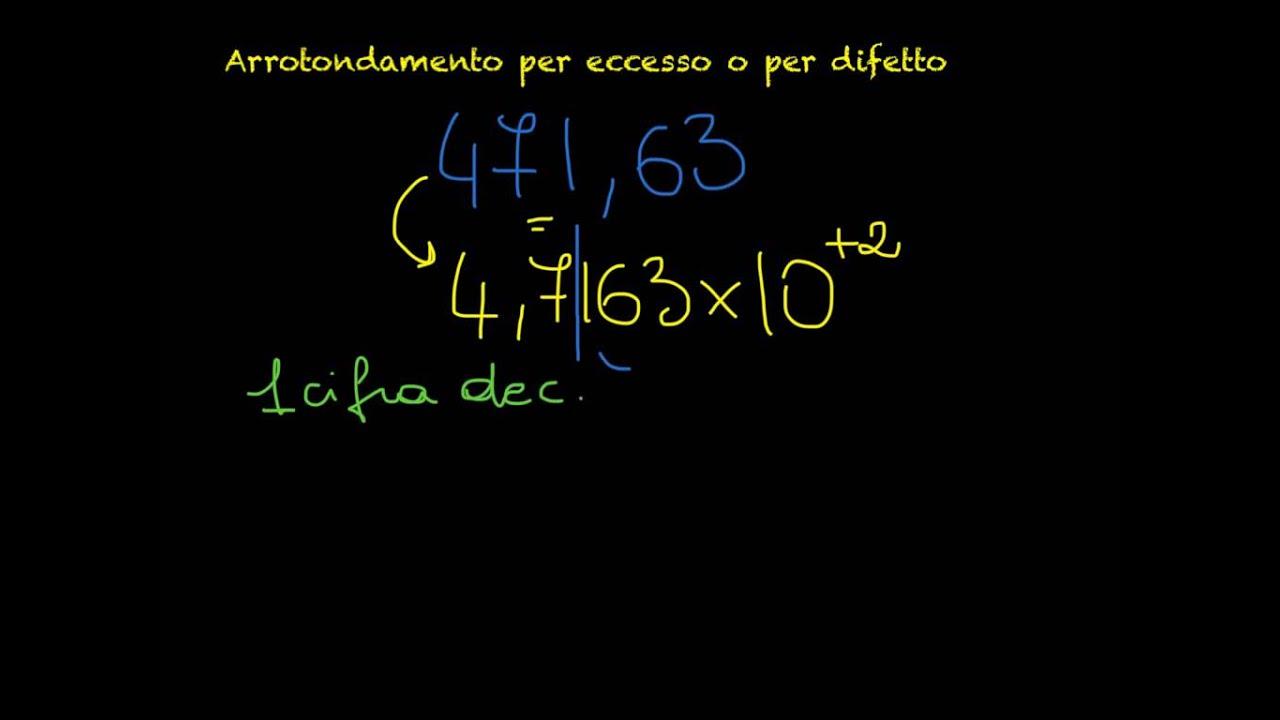 Notazione scientifica e ordine di grandezza - YouTube