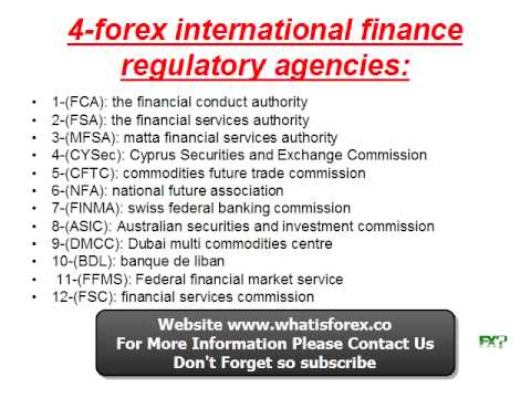 Financial supervisory authority on the forex market -  What is Forex