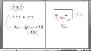 高校物理解説講義:「円運動」講義9