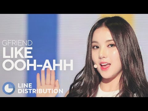 GFRIEND - Like Ooh-Ahh (Line Distribution) [Collab with Watasy Wahyo]