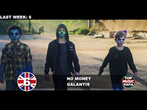Top 10 Songs of The Week - May 28, 2016 (UK BBC CHART)