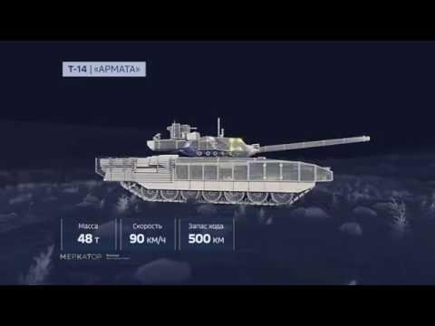 Russia's Latest Tank T-14 Armatas Abilities Shown in Amazing Animation. - Defensionem