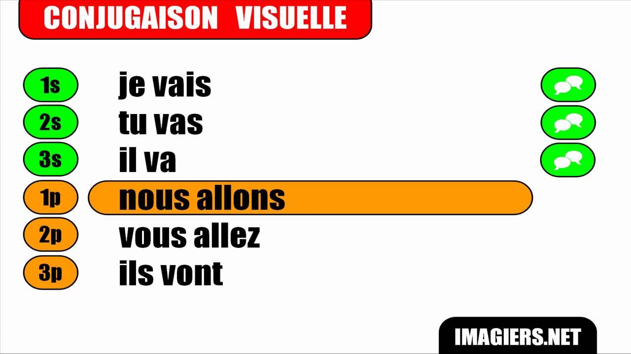 French Verb Conjugation Aller Indicatif Pr Sent Youtube