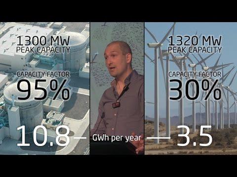 Nuclear Power for Australia - Ben Heard
