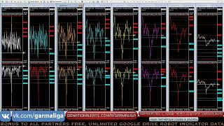 "🔴 Forex Signals USDJPY  indicator ""Big Data"" online for top trader. Форекс сигналы USDJPY"