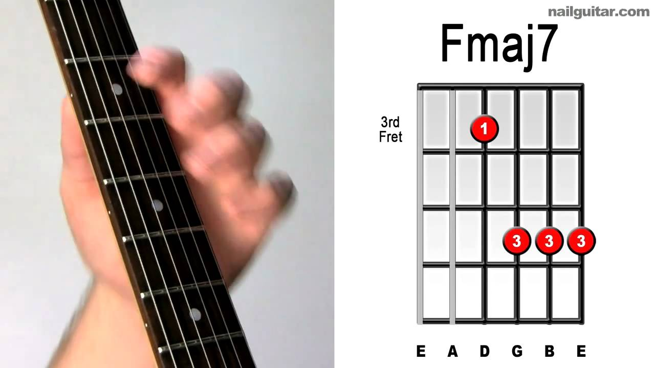 How to learn to play guitar fast, easy? | Yahoo Answers