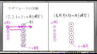 高校物理解説講義:「原子の構造」講義6