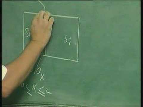 amorphous metal. Lecture-35-Metal-Oxide-Semiconductor(MOS)Junction(Contd)