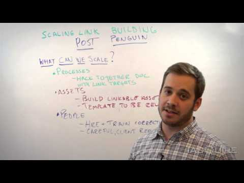 The Link Building Book: Scaling Link Building - iAcquire Cliffs Notes Tuesday 5.14.13