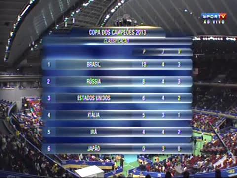 Brasil x Rússia - Copa dos Campeões de Vôlei Masculino 2013