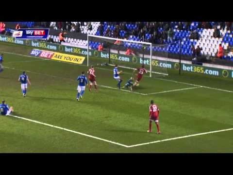 Highlights from Boro's draw at Birmingham