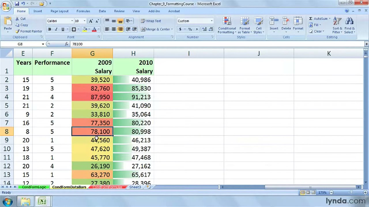 Excel Creating Value Based Formatting Using Data Bars And