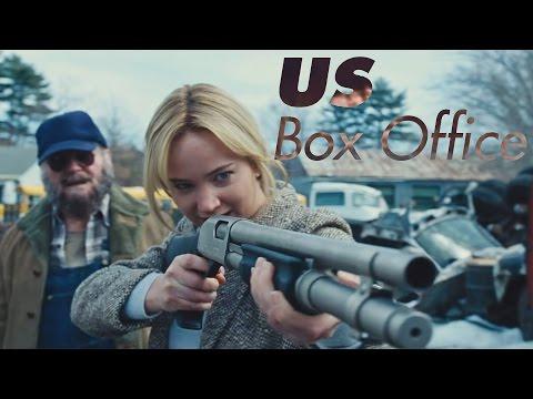 US Box Office ( 27 / 12 / 2015 )