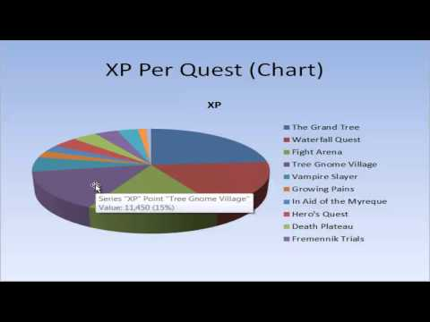 2007 Attack XP Guide – Quests that grant you Attack XP