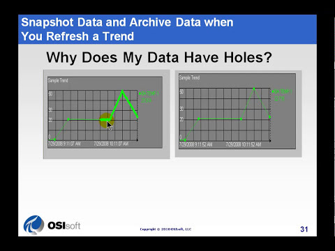 OSIsoft: Explain why there looks like there are holes in the data.  v3.4.380
