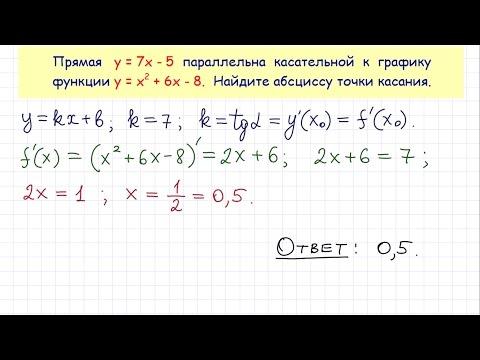 Математика решение задач по егэ