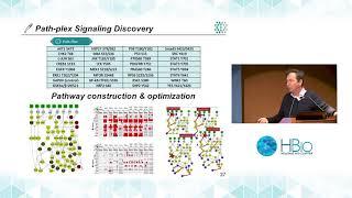 2018 Symposium of HBio: Success stories from Greek Life Science companies - Protavio