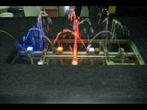 Luces led pequeñas para maquetas