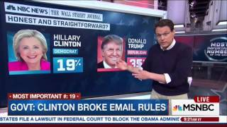 MSNBC: Words People Associate With Hillary Clinton: Liar, Not Trustworthy, & Scandals