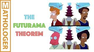 The Futurama Theorem