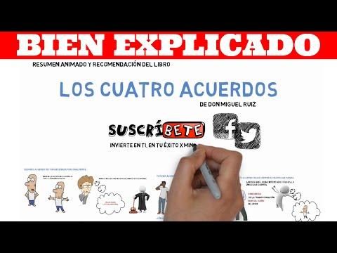 LOS CUATRO ACUERDOS DE DON MIGUEL RUIZ – RESUMEN ANIMADO