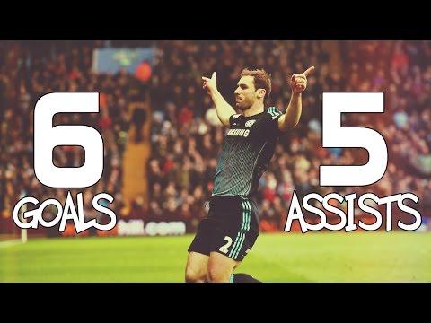 Branislav Ivanovic ● 6 Goals & 5 Assists - Season 2014/15