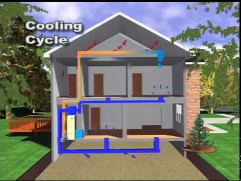 Aeroseal-Duct Sealing