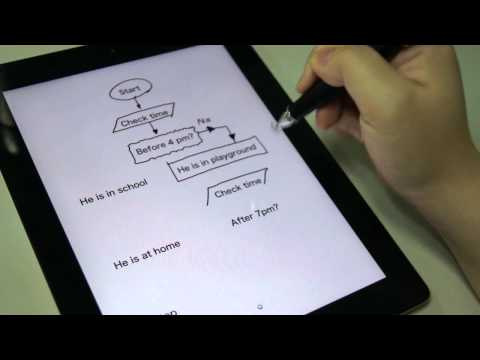 DAGi P508 Accu Pen flow chart New iPad.mpg