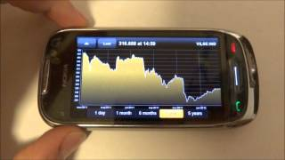 Bloomberg -  Symbian Belle/Anna/^3