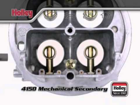 4150 Mechanical Secondary Carburetor