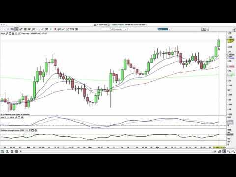 Markets on Tamar's Watchlist