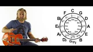 Circle of 5ths and 4ths Guitar Theory - Free Lesson - Six String Country