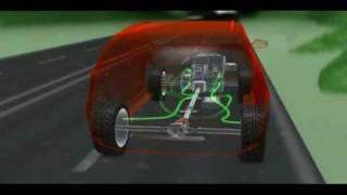 Kia Sportage AWD System