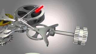Mechanical Watch Animation