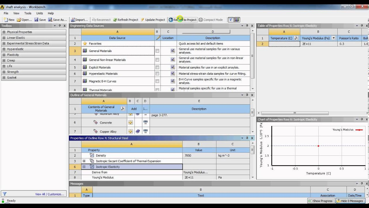 assigning material properties in ansys workbench